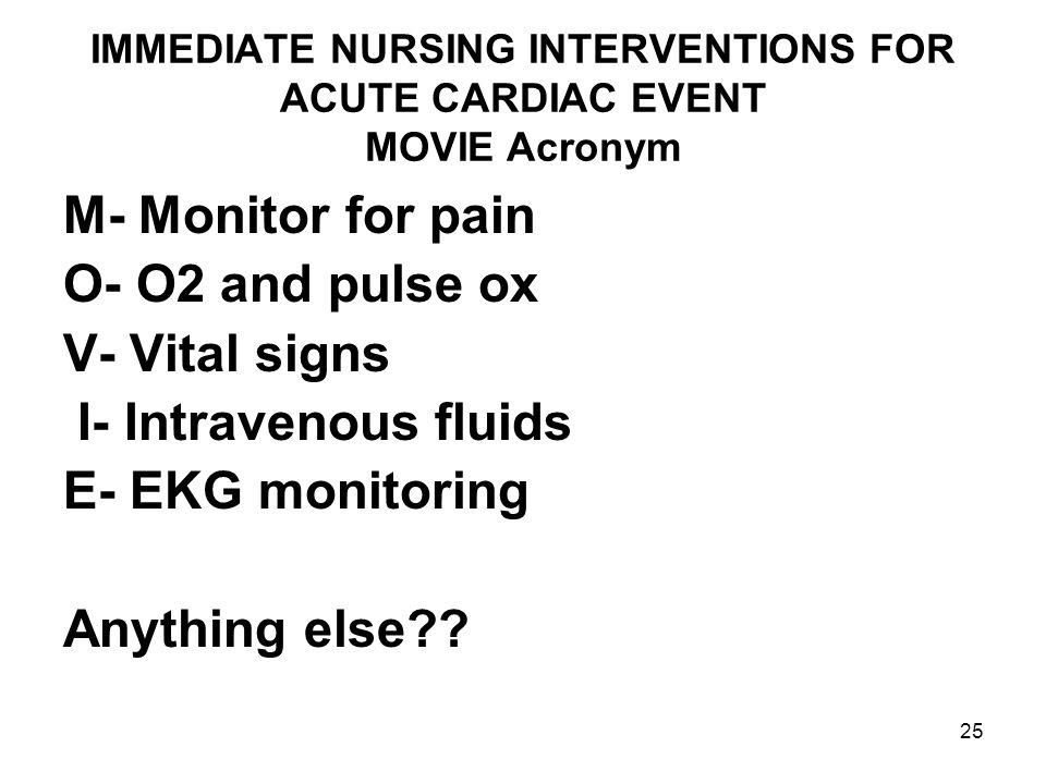 IMMEDIATE NURSING INTERVENTIONS FOR ACUTE CARDIAC EVENT MOVIE Acronym