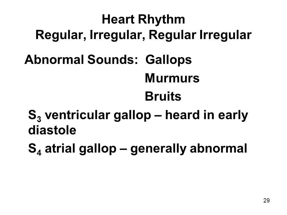 Heart Rhythm Regular, Irregular, Regular Irregular