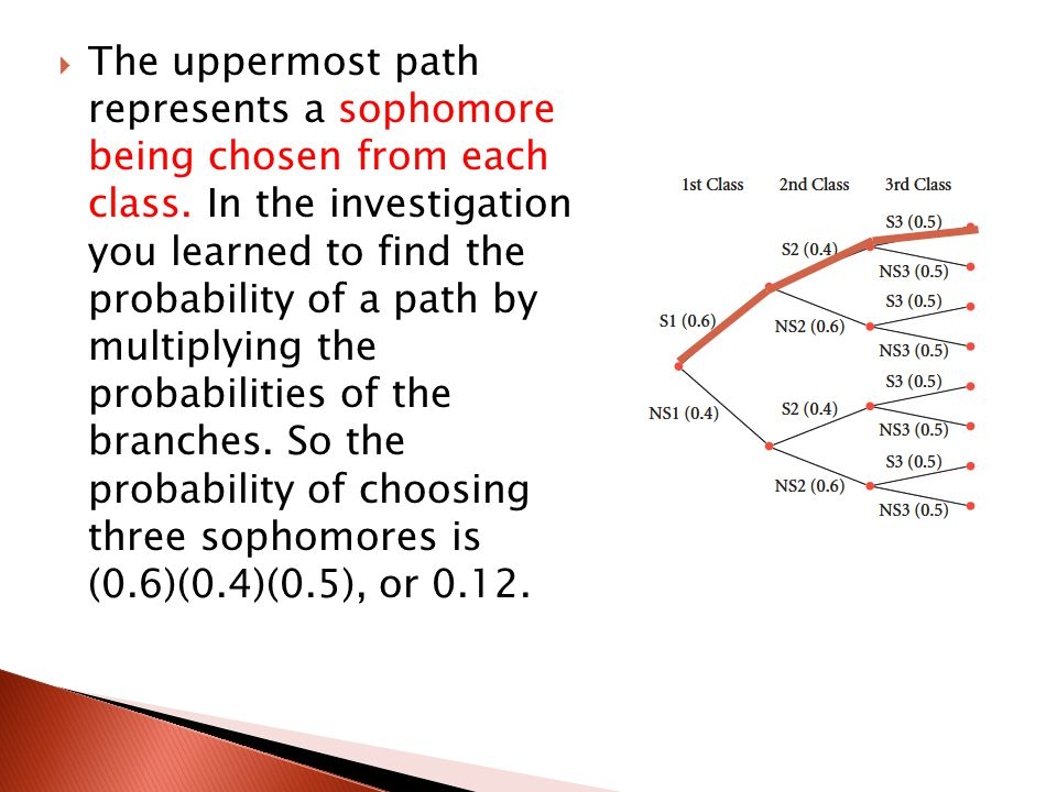 The uppermost path represents a sophomore being chosen from each class