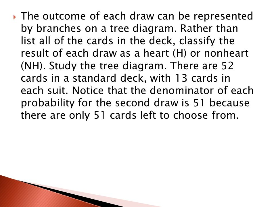 The outcome of each draw can be represented by branches on a tree diagram.