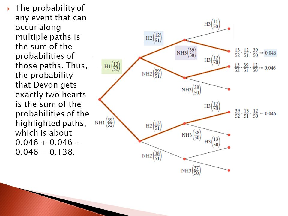 The probability of any event that can occur along multiple paths is the sum of the probabilities of those paths.