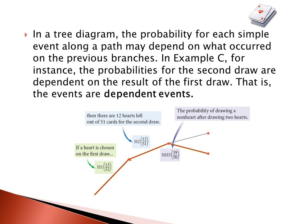 In a tree diagram, the probability for each simple event along a path may depend on what occurred on the previous branches.