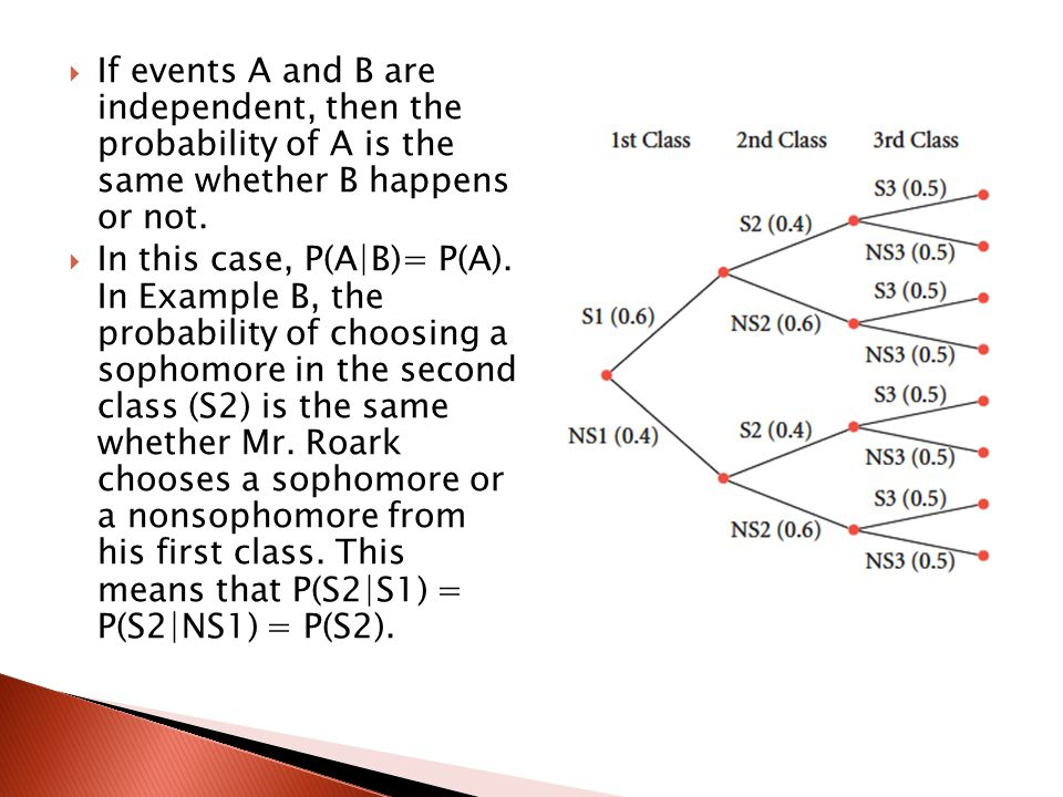 If events A and B are independent, then the probability of A is the same whether B happens or not.