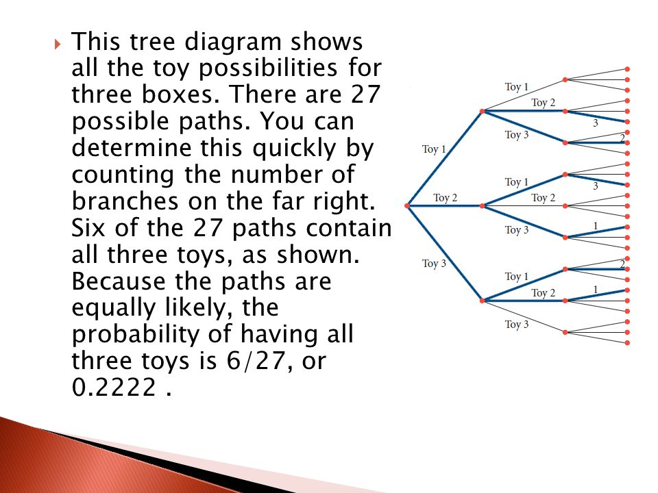 This tree diagram shows all the toy possibilities for three boxes