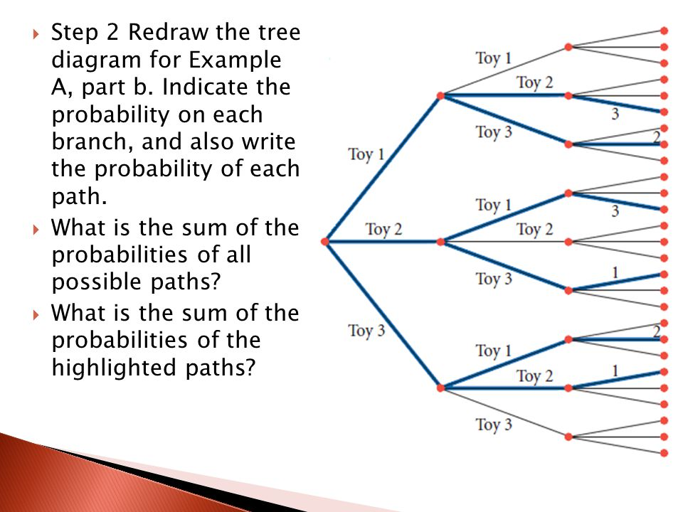 Step 2 Redraw the tree diagram for Example A, part b