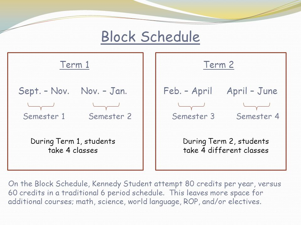 Block Schedule Term 1 Term 2