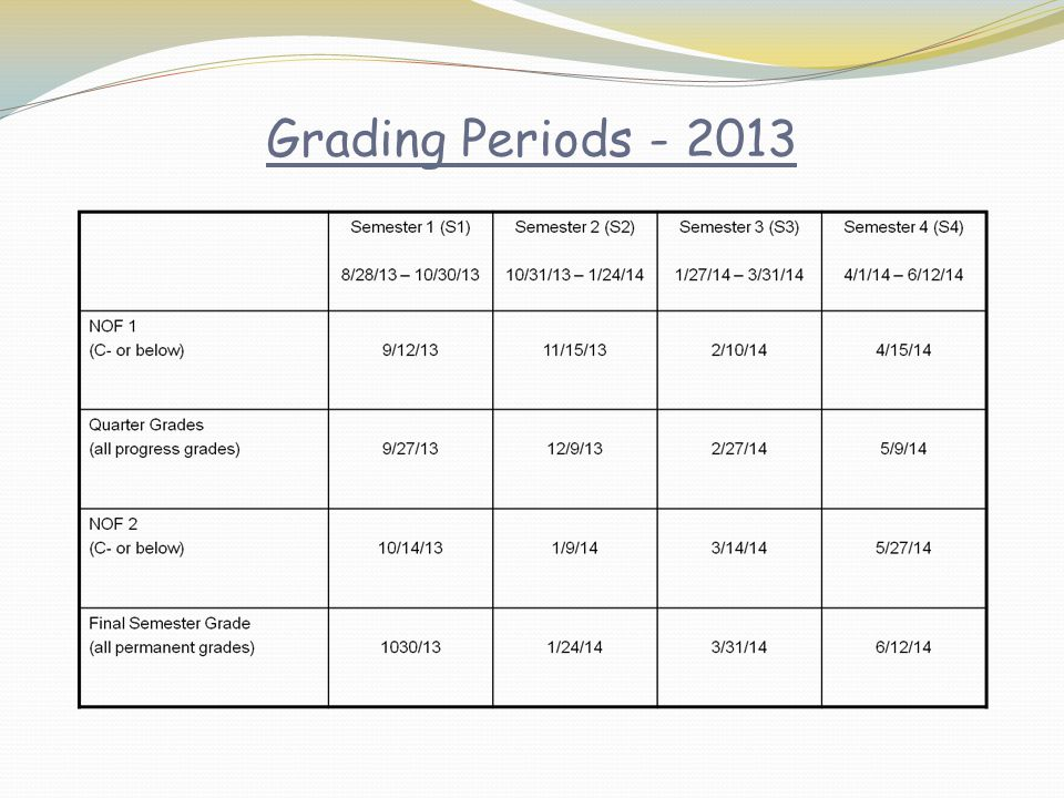 Grading Periods - 2013