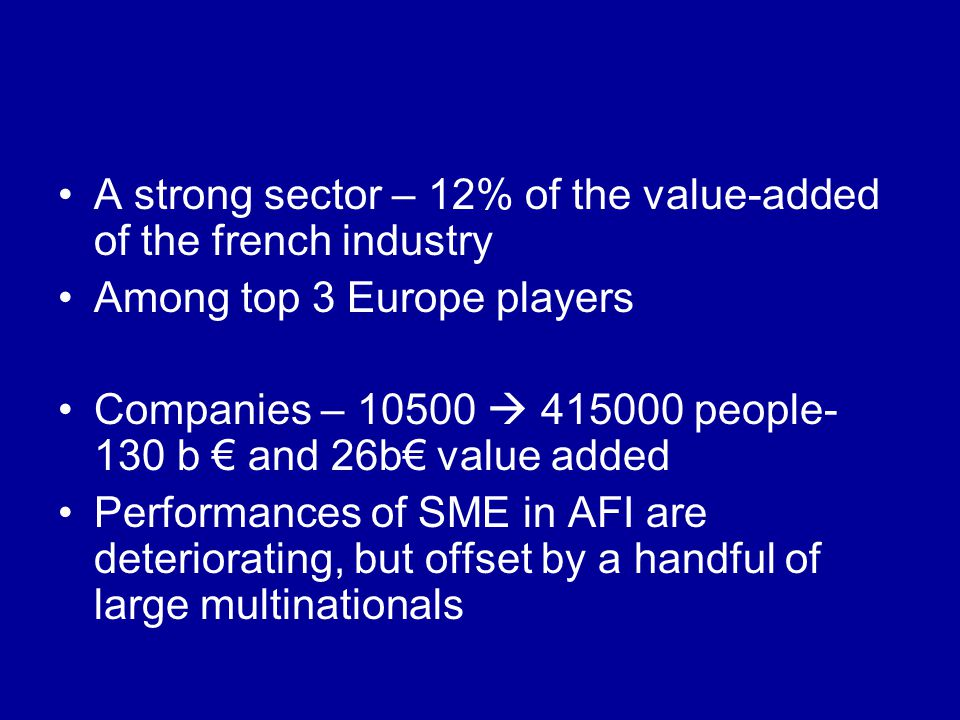 A strong sector – 12% of the value-added of the french industry