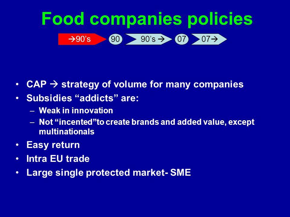 Food companies policies