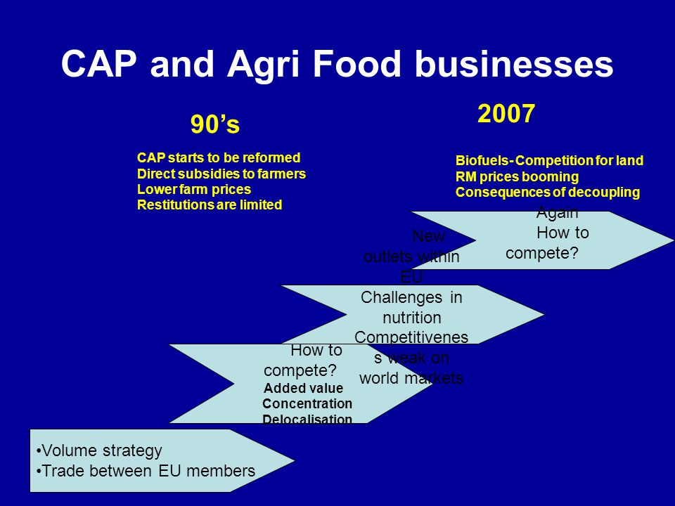 CAP and Agri Food businesses