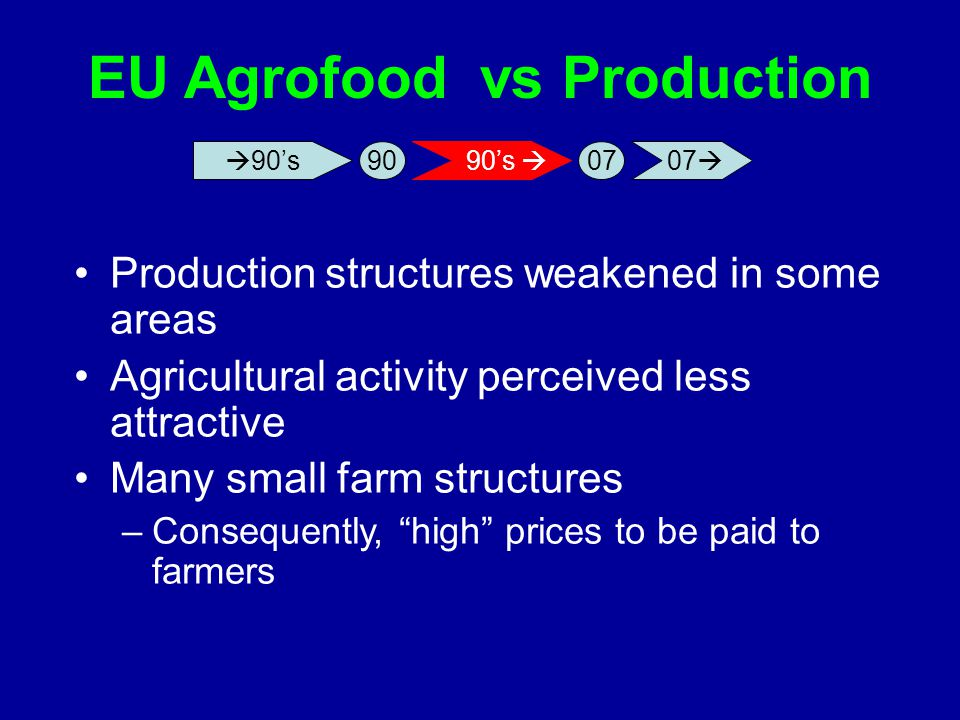 EU Agrofood vs Production