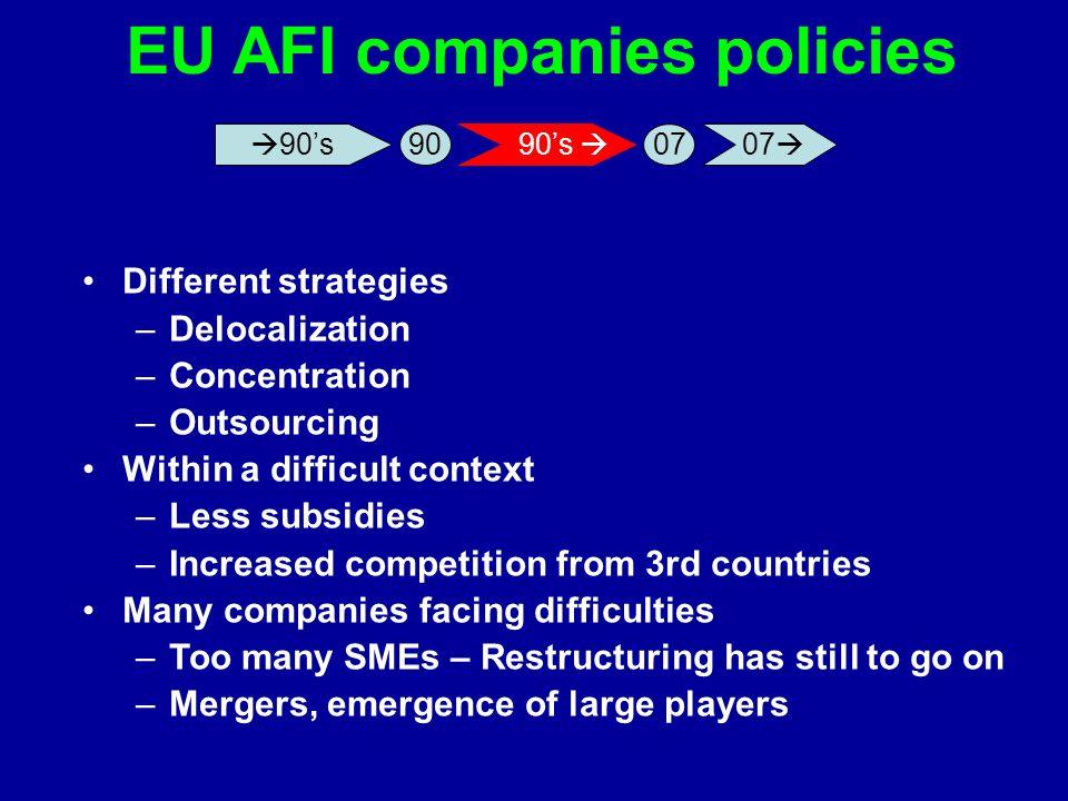 EU AFI companies policies