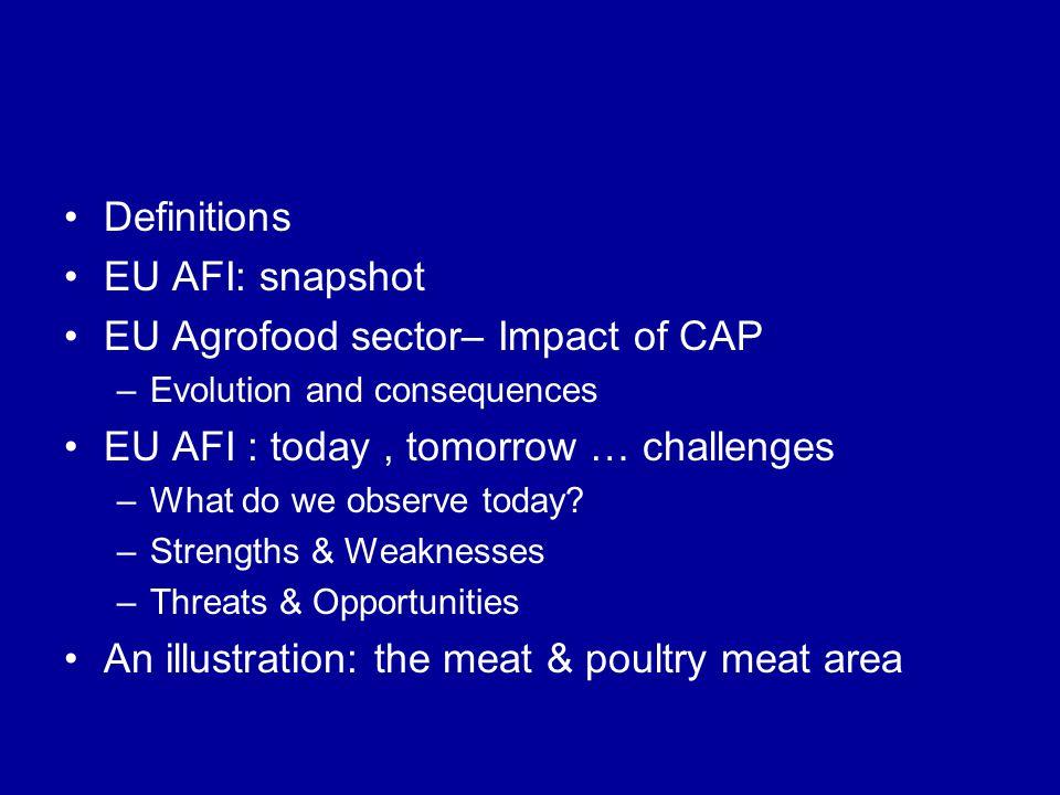 EU Agrofood sector– Impact of CAP