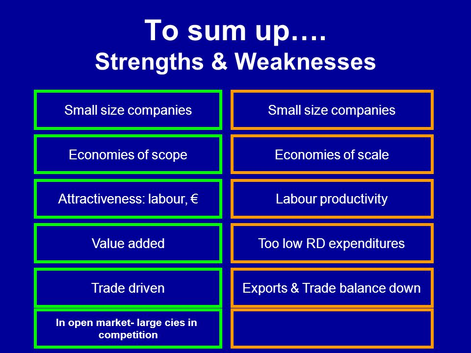 To sum up…. Strengths & Weaknesses