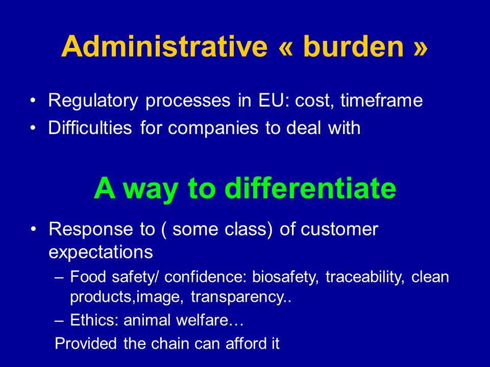 Administrative « burden »