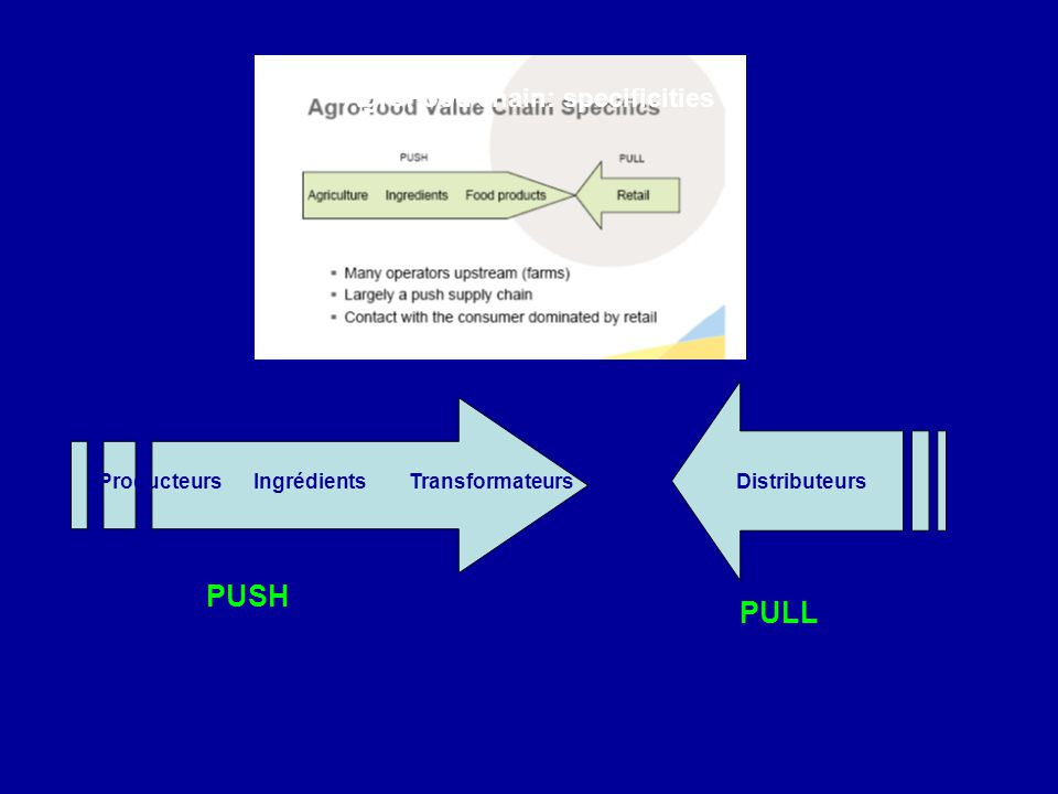 AgroFood chain: specificities