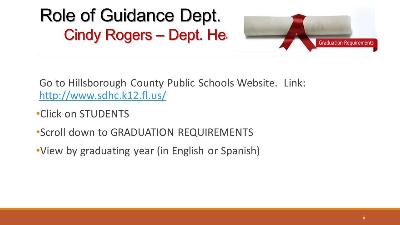 Role of Guidance Dept. Cindy Rogers – Dept. Head