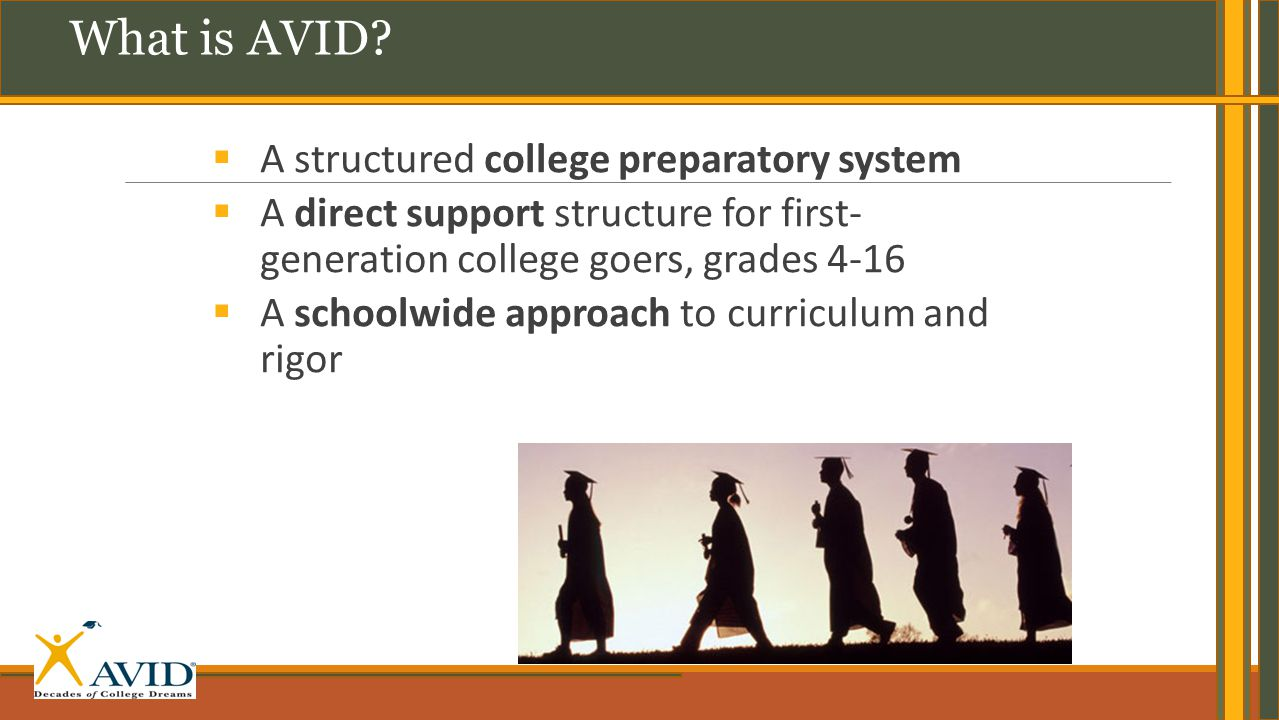 What is AVID A structured college preparatory system