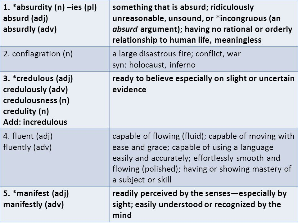 1. *absurdity (n) –ies (pl) absurd (adj) absurdly (adv)