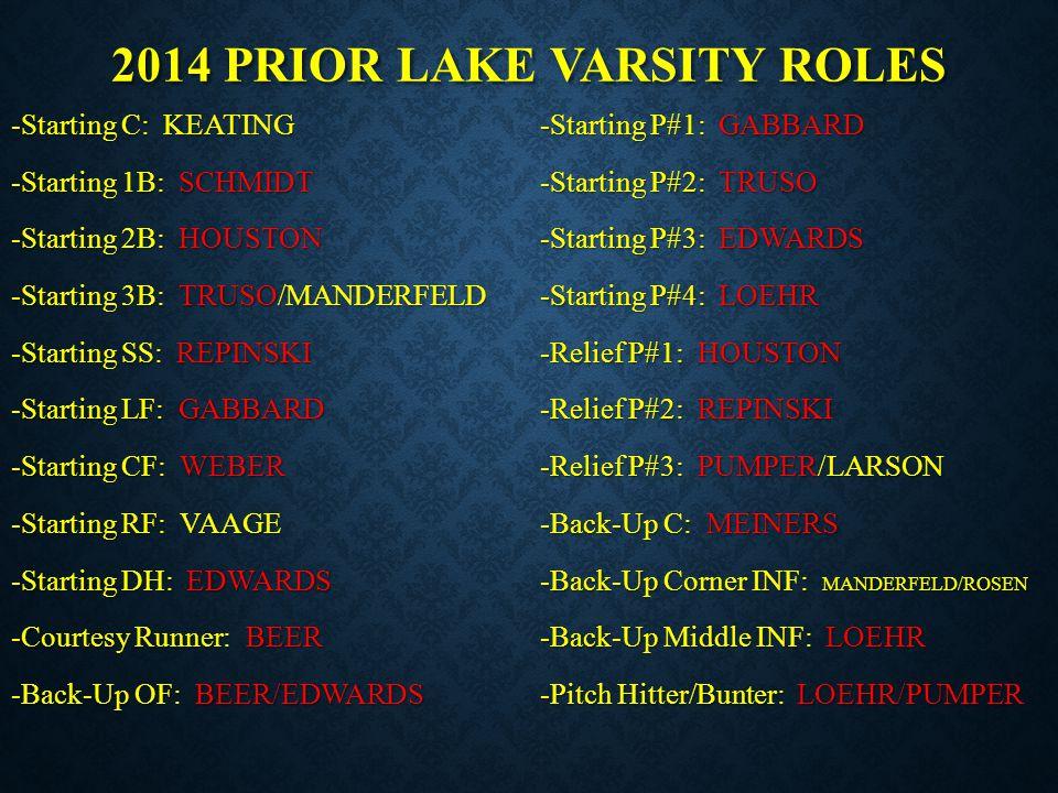 2014 PRIOR LAKE VARSITY ROLES