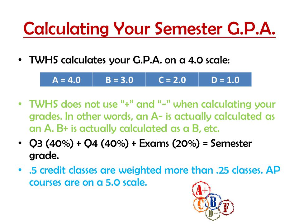 Calculating Your Semester G.P.A.