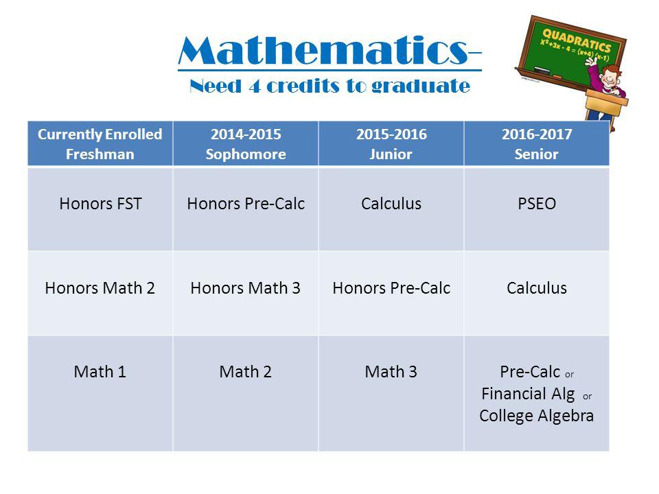 Mathematics- Need 4 credits to graduate