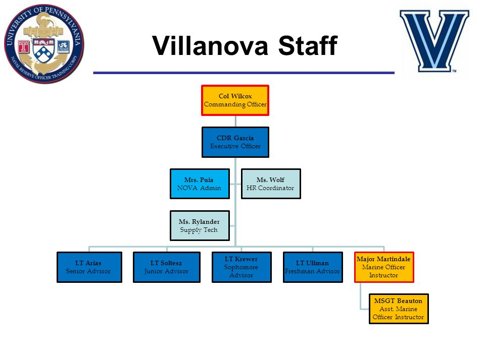 Villanova Staff Col Wilcox Commanding Officer CDR Garcia