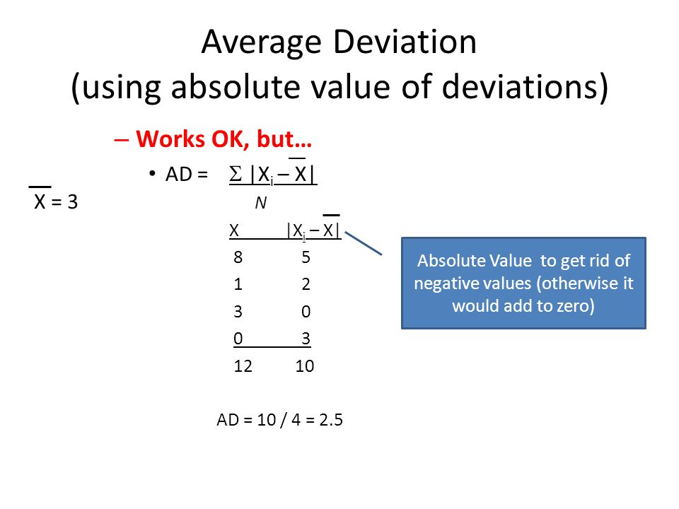 Average Deviation (using absolute value of deviations)