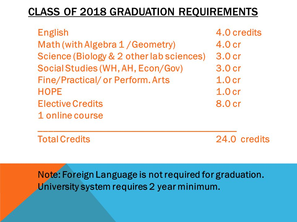 Class of 2018 Graduation requirements