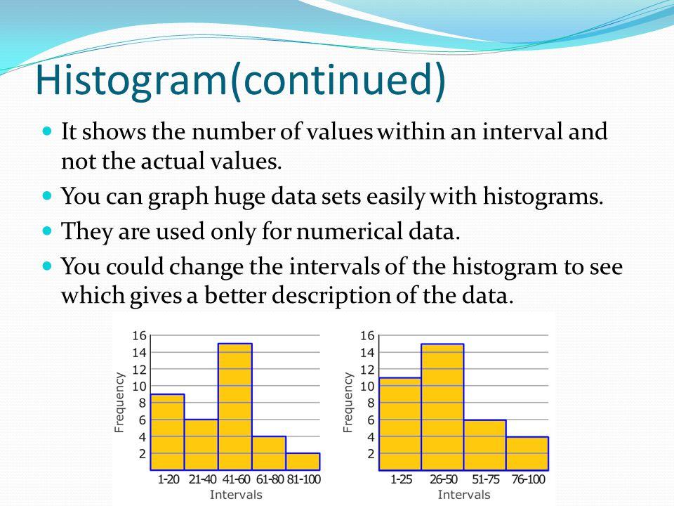 Histogram(continued)