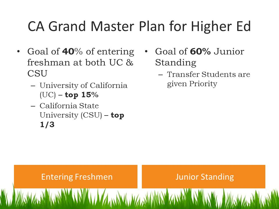 CA Grand Master Plan for Higher Ed