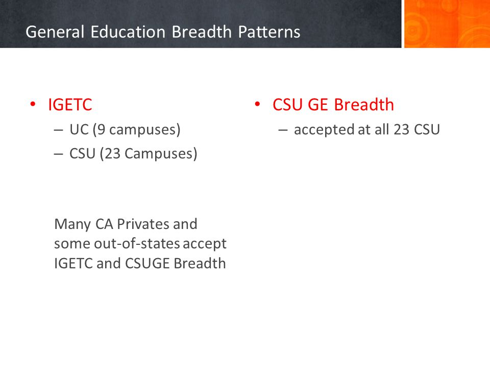 General Education Breadth Patterns