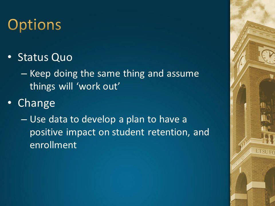 Options Status Quo Change