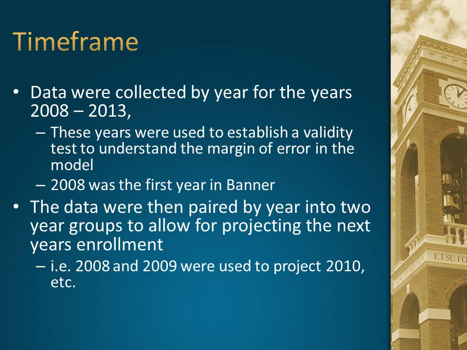 Timeframe Data were collected by year for the years 2008 – 2013,