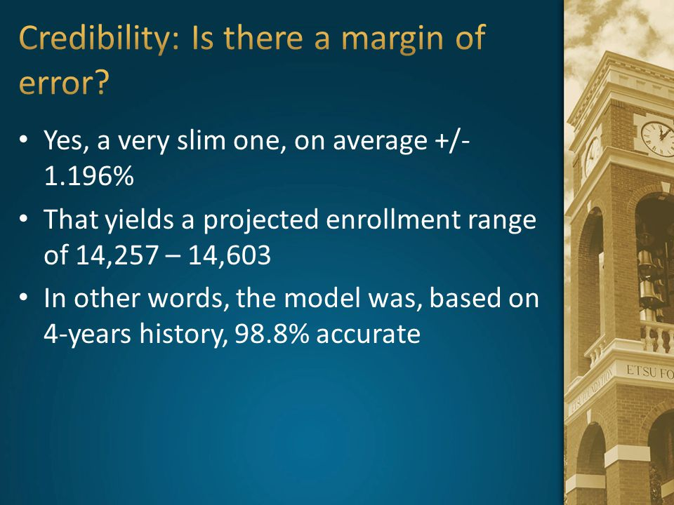 Credibility: Is there a margin of error
