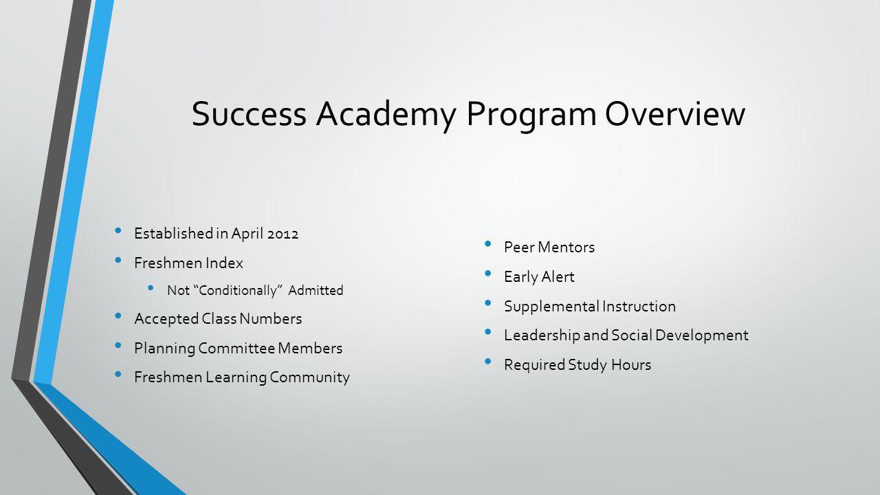 Success Academy Program Overview