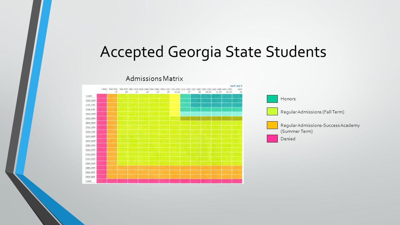 Accepted Georgia State Students