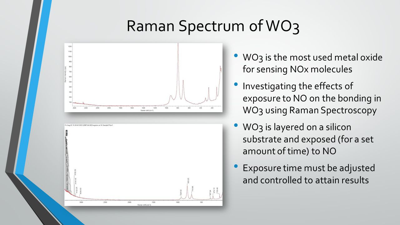 Raman Spectrum of WO3 WO3 is the most used metal oxide for sensing NOx molecules.