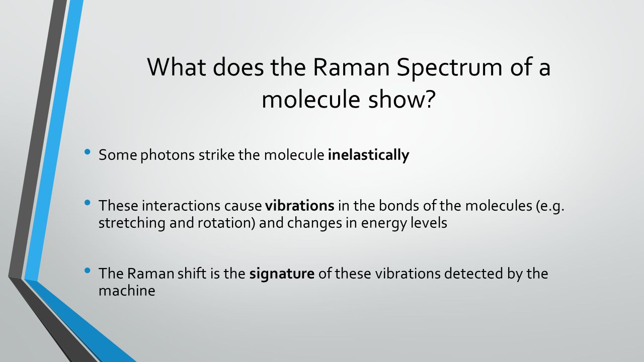 What does the Raman Spectrum of a molecule show