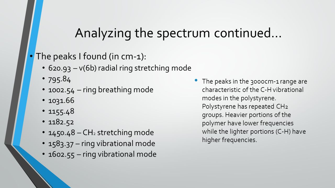 Analyzing the spectrum continued…