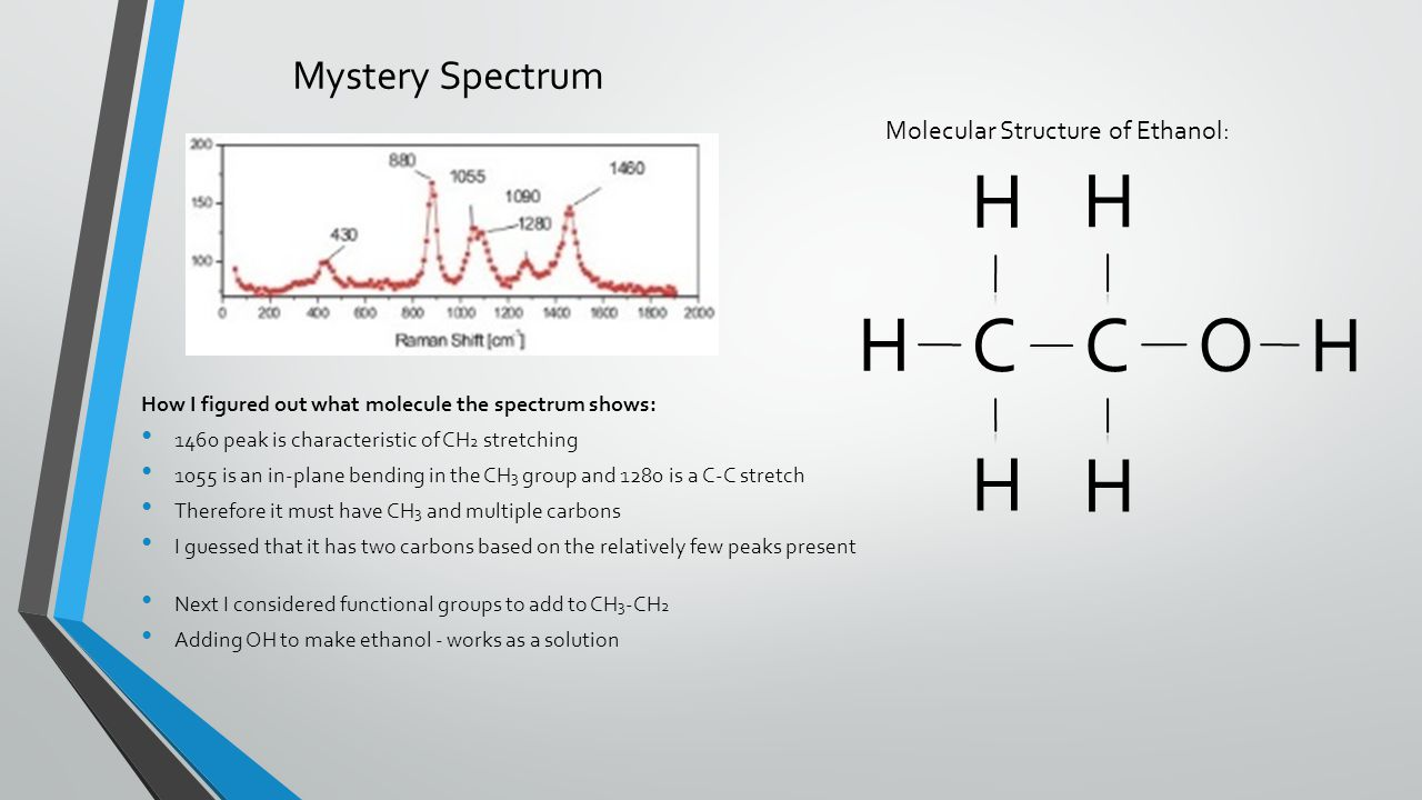 H H H C C O H H H Mystery Spectrum Molecular Structure of Ethanol: