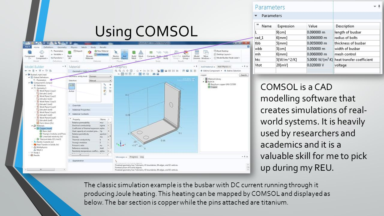 Using COMSOL