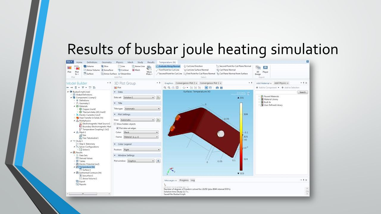 Results of busbar joule heating simulation