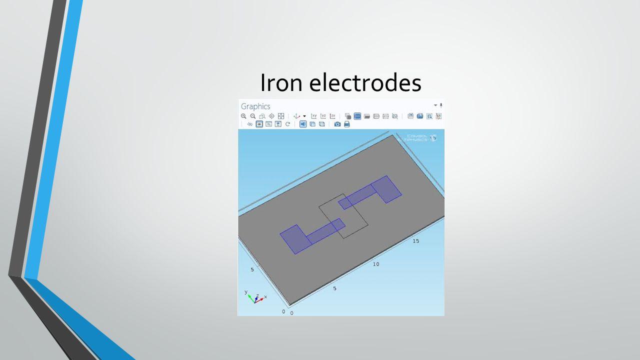 Iron electrodes