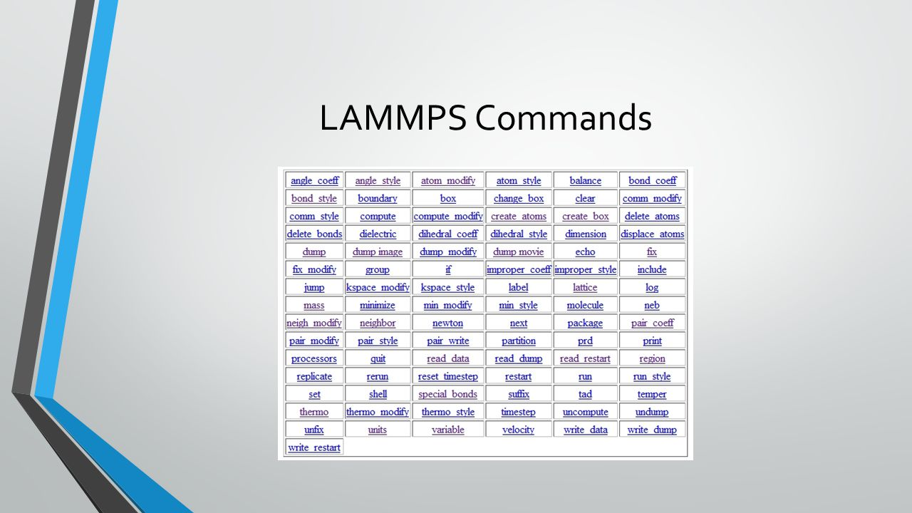 LAMMPS Commands