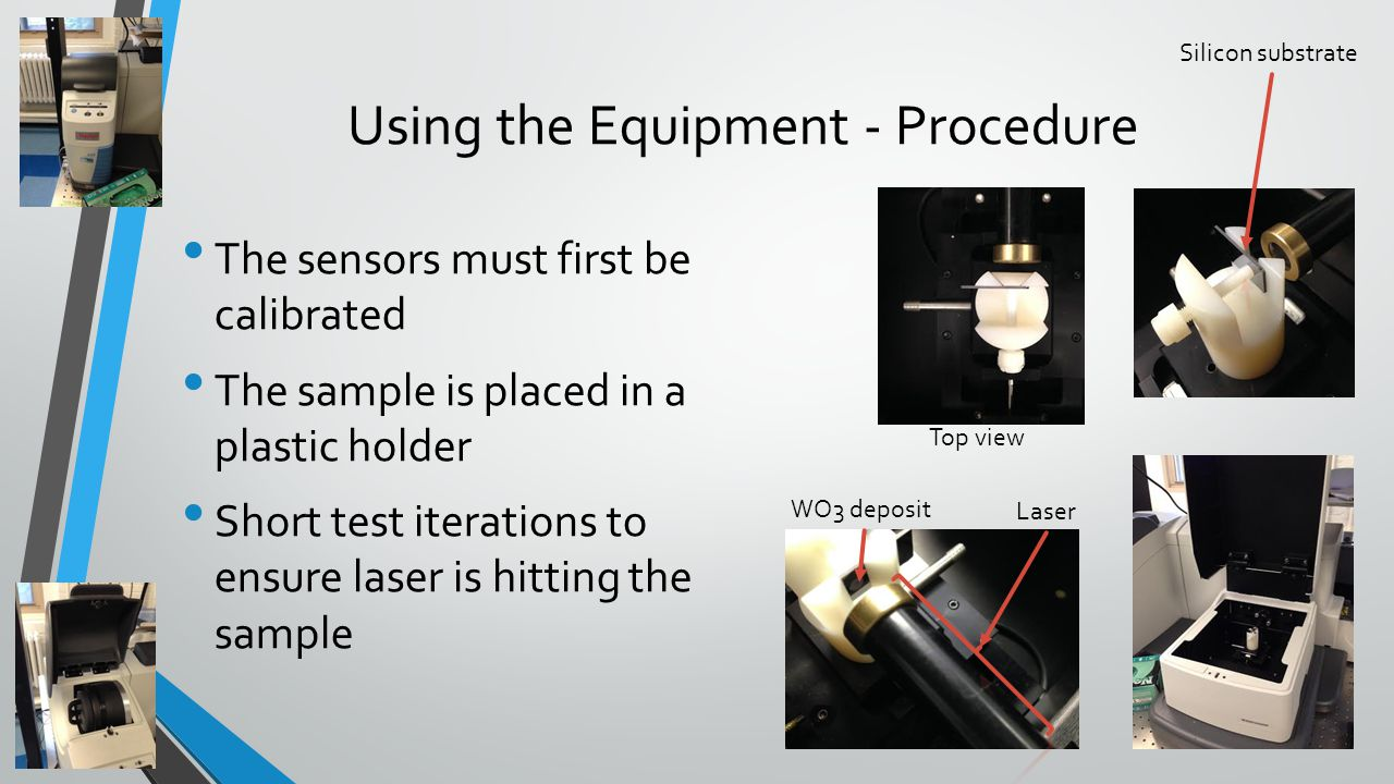 Using the Equipment - Procedure