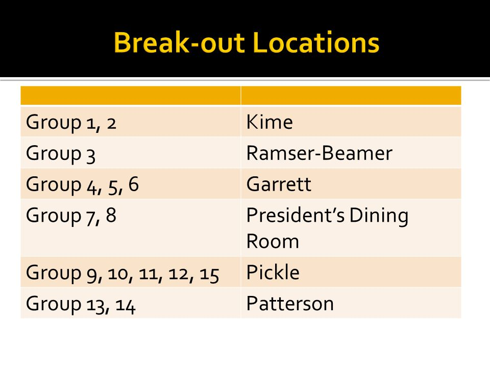 Break-out Locations Group 1, 2 Kime Group 3 Ramser-Beamer