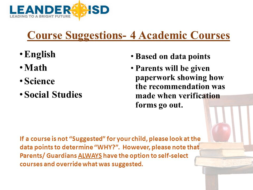 Course Suggestions- 4 Academic Courses
