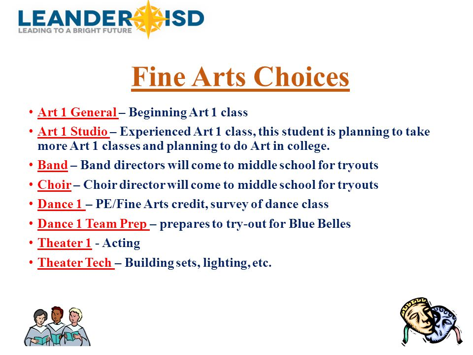 Fine Arts Choices Art 1 General – Beginning Art 1 class