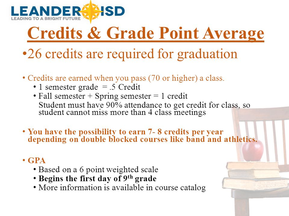 Credits & Grade Point Average